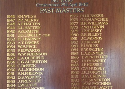 Gold leaf honours board